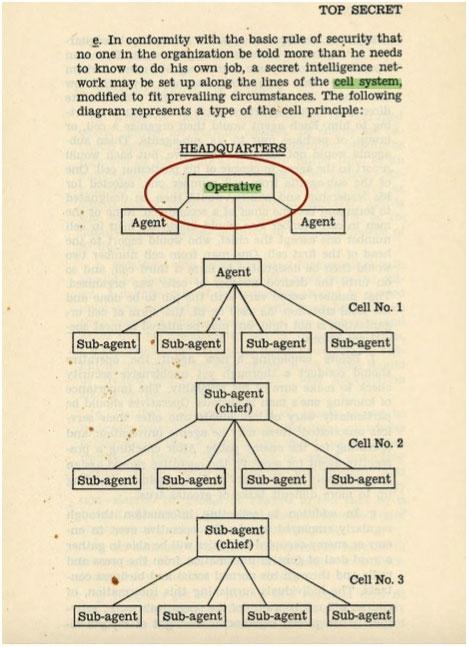 Oss Training Manual